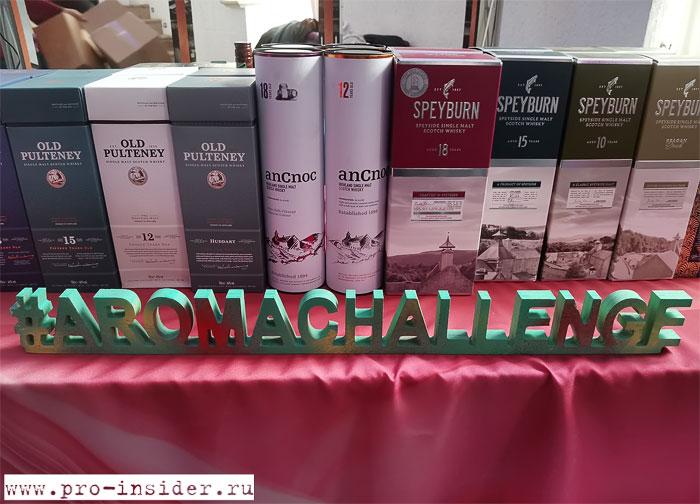 Aroma Challenge